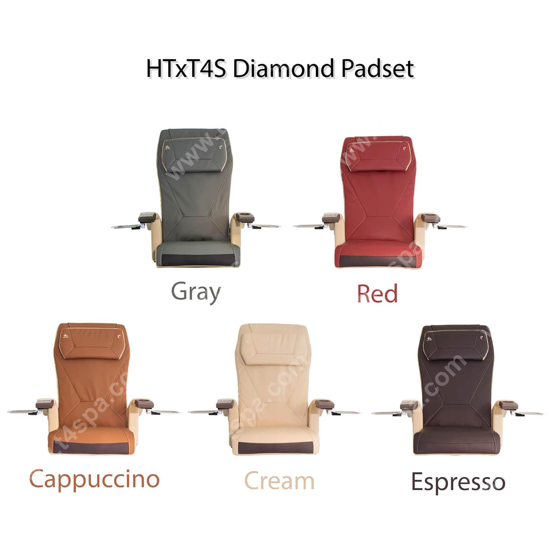 HTxT4 Pad Set